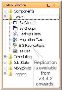 Tasks-Si3 replication.png